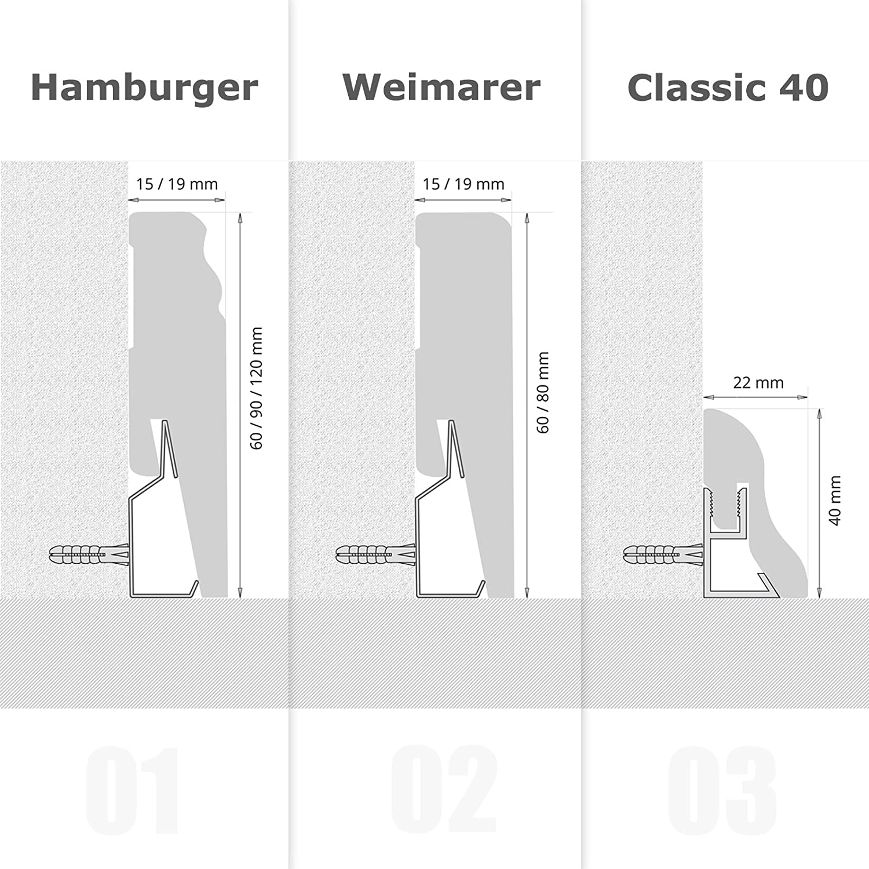 2.5m MDF blanc plinthe en bois 60x15 mm Hamburger type