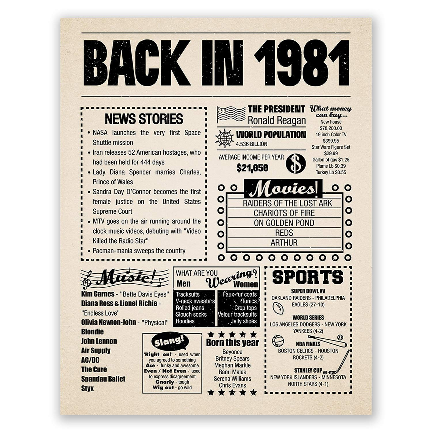 8x10 1981 Birthday Gift // Back in 1981 Newspaper Poster // 39th ...