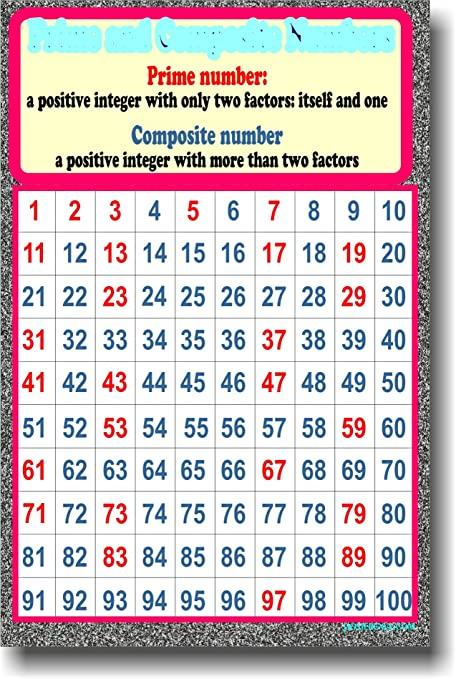 amazon com prime composite numbers educational classroom math