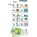 Miniland - Connect: ¿Dónde viven? (36051)