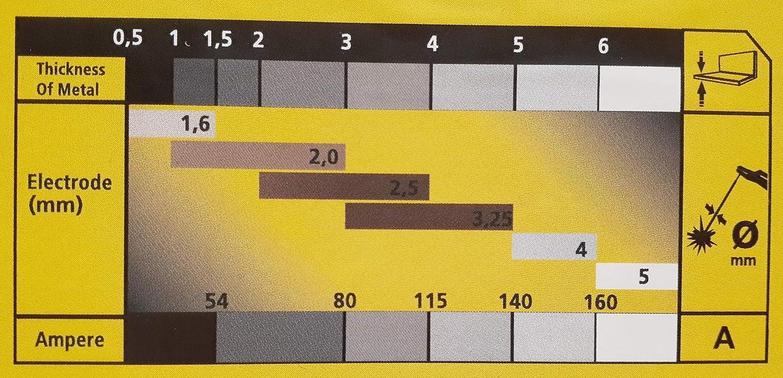 Stanley SUPER 240MA Equipo de soldadura, 7.1 W, 230 V, Amarillo y ...