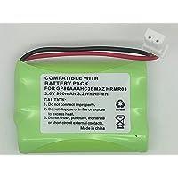 MOTOROLA MBP36S - Batería compatible para bebé GP80AAAHC3BMXZ