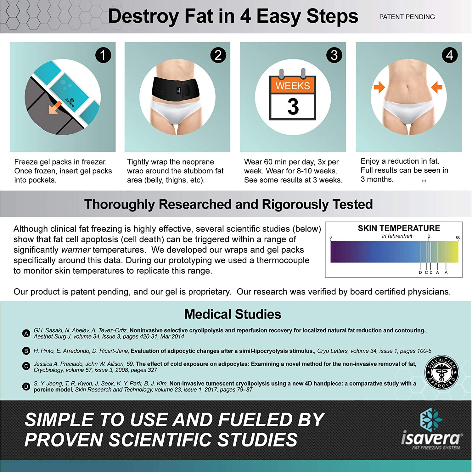 Isavera Fat Freezing System - Freeze Fat Cells at Home - Easy Fat Loss with  Cold Body Sculpting Wrap Belt - Shrink Tummy and Shape Stomach with Our