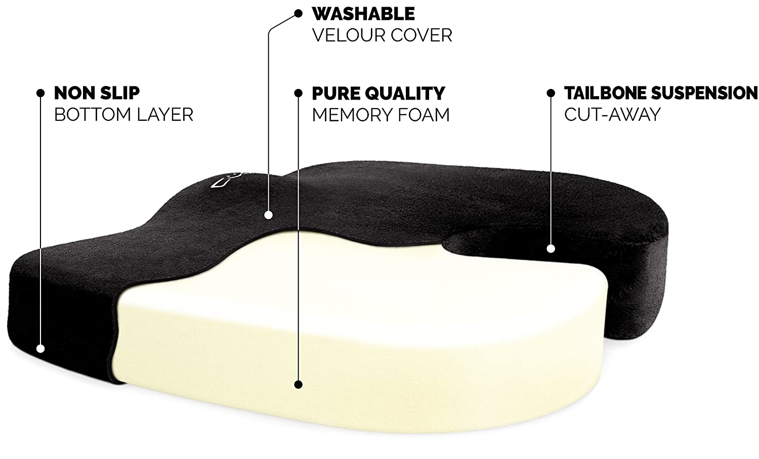 Amazon.com: Cush Comfort Memory Foam Seat Cushion Non Slip   Spinal  Alignment Coccyx Chair Pads For Relief From Sitting Back Pain: Home U0026  Kitchen