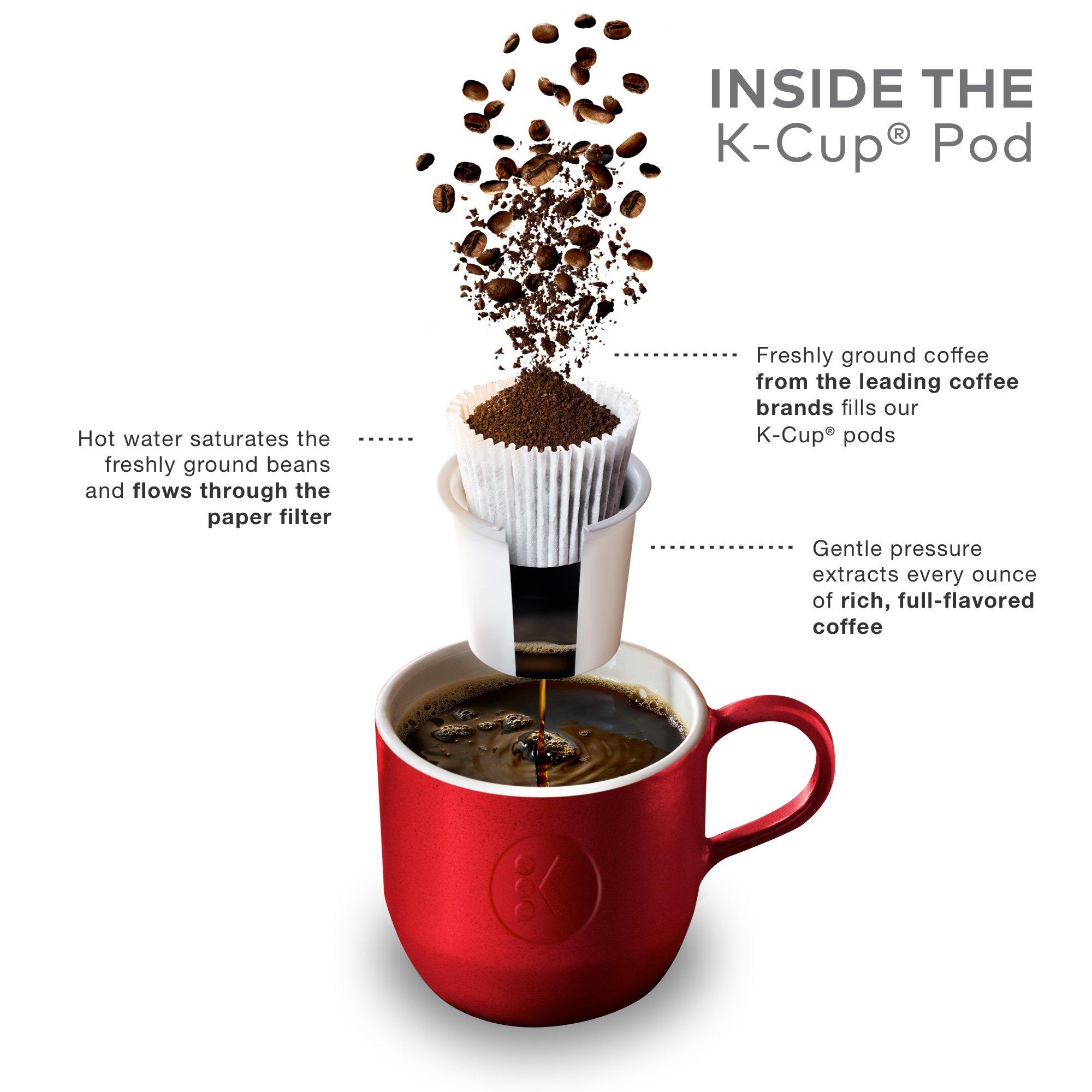 The Original Donut Shop Coffee, Regular Medium Roast, K-Cup Portion Count for Keurig Brewers 24-Count (Pack of 4) by The Original Donut Shop (Image #6)