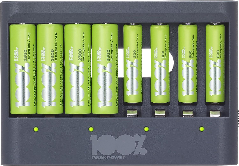 100% PeakPower Cargador de Pilas AAA y AA - Incluye 4 Pilas Recargables AAA de 800 mAh y 4 Pilas Recargables AA de 2300 mAh   Precargadas Listas para Usar   Indicador de Carga LED