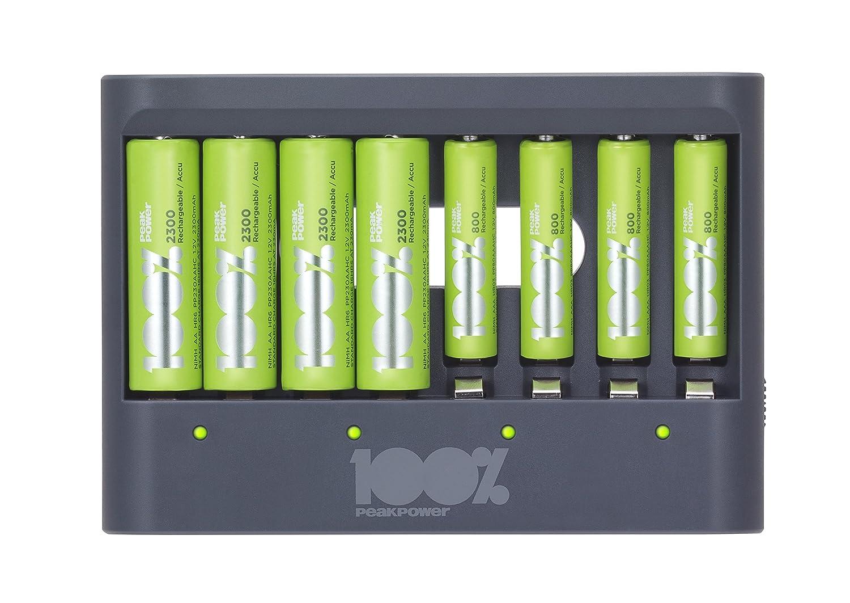 100% PeakPower Cargador de Pilas AAA y AA - Incluye 4 Pilas Recargables AAA de 800 mAh y 4 Pilas Recargables AA de 2300 mAh | Precargadas Listas para ...