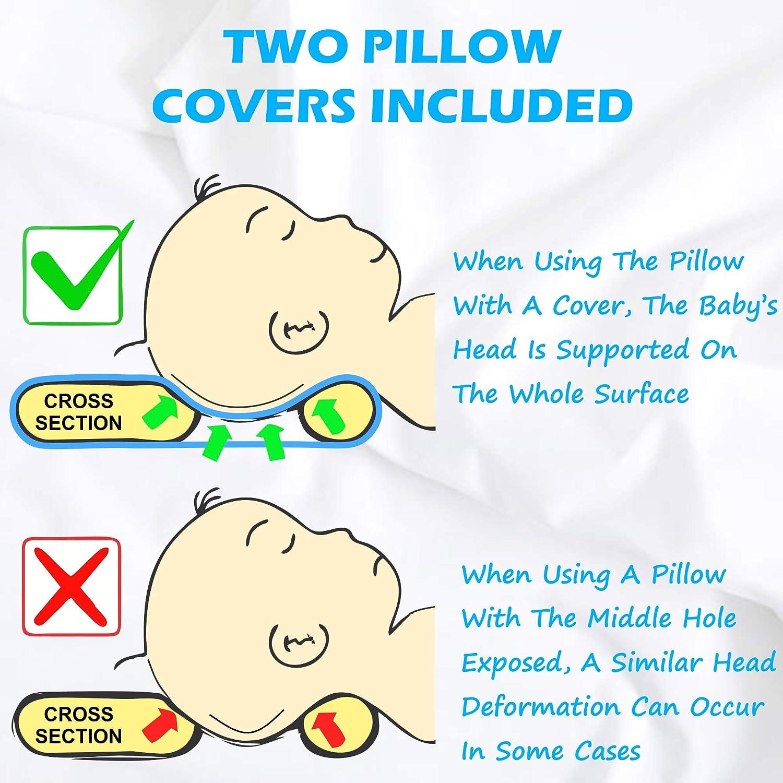 Amazon.com: Almohada para bebé con forma de cabeza plana, 2 ...