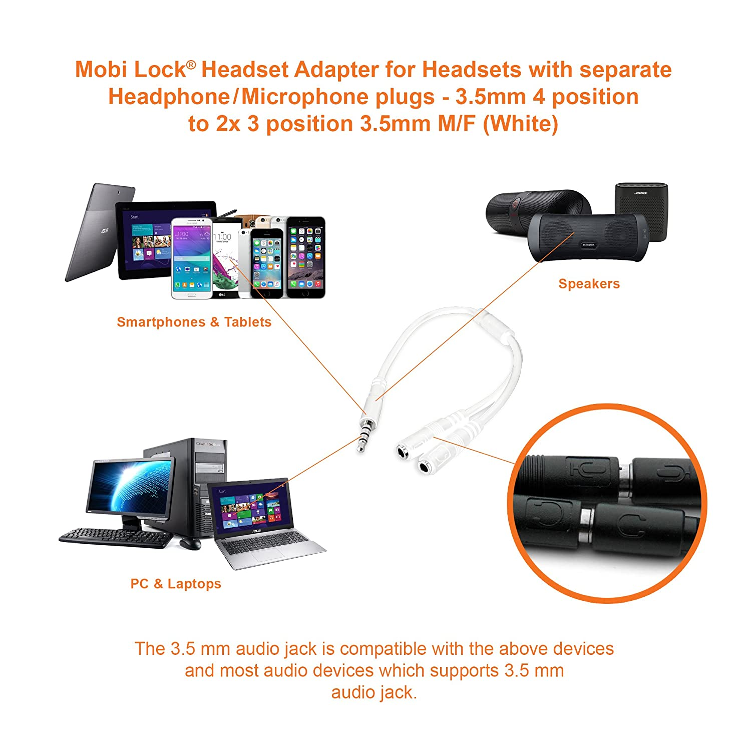 35mm Stereo Audio Microphone Adapter Enables You Headphone Jack Wiring Diagram Also 3 5mm Female Furthermore Electronics