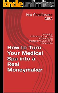 Medi spa business plan template
