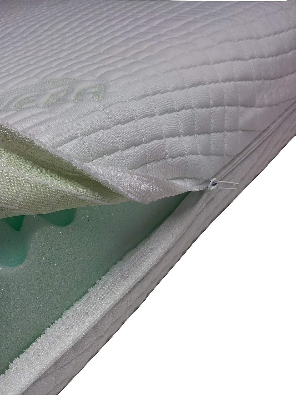 fodera materasso matrimoniale 140x200 , con cerniera 4 lati, sfoderabile lavabile,tessuto aloe vera,anallergico,traspirante antiacaro Mail2Mail