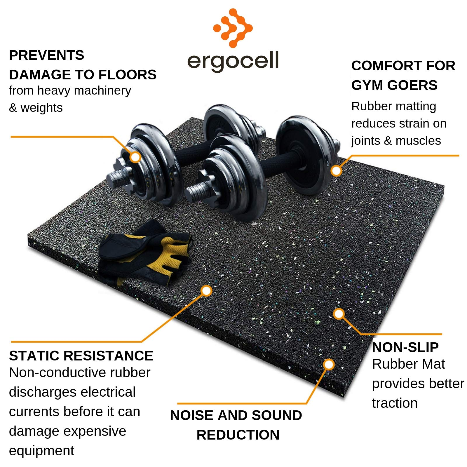 Ergocell Recycled Rubber Floor Mat – Shock Absorbent Gym Mat Flooring & Horse Stall Mat | Three Thicknesses, Multiple Sizes | 3/8'' - 2' x 2' by Ergocell (Image #7)