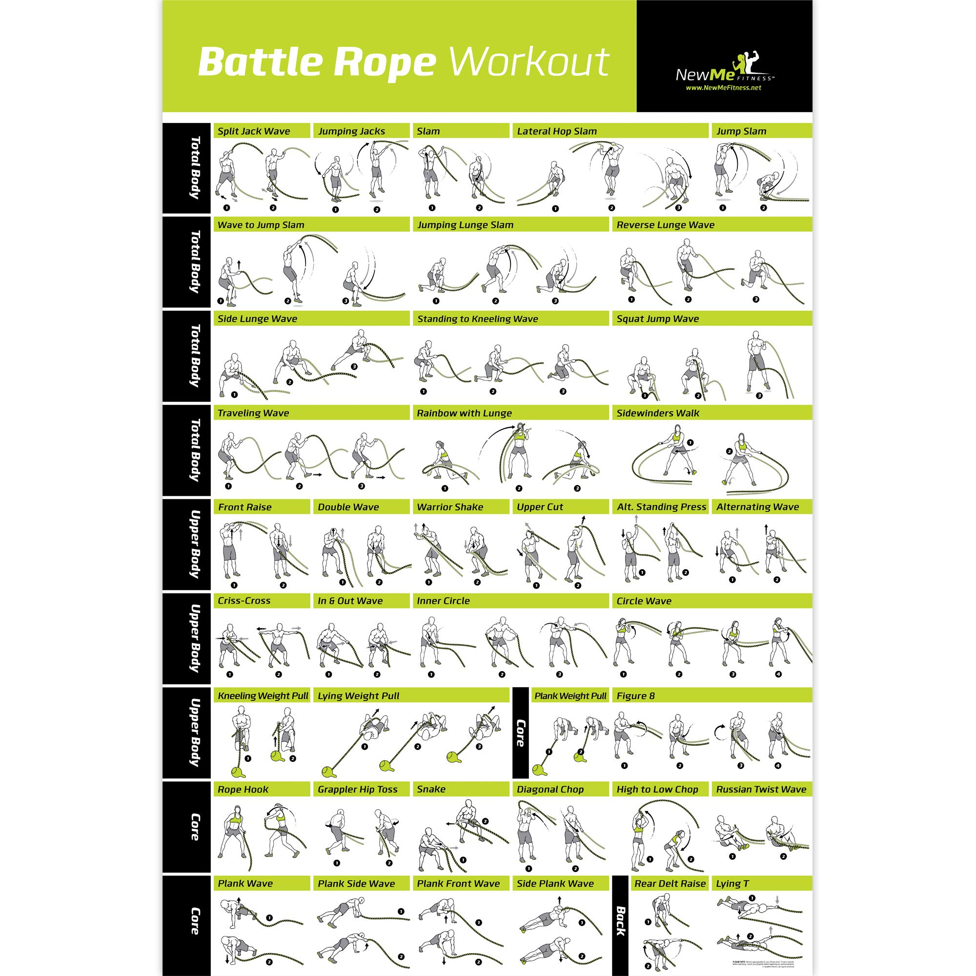 NewMe Fitness Laminated Battle Rope Exercise Poster for Home or Gym, 20''x30'' :: Illustrated Guide with 40 Workout Exercises for Core, Upper Body, Total Body :: for Crossfit, Cardio Training, More