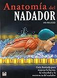 Anatomia del nadador / Swimmer's Anatomy