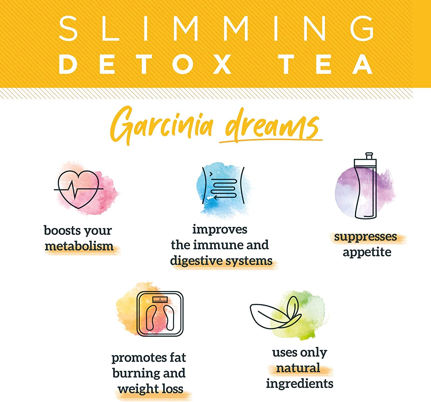 Dr. Zisman ZT Slimming Garcinia Dreams Night Blend Tea | Deeper Sleeping Time and Healthy Rest | Enhance Digestion Process and Weight Loss