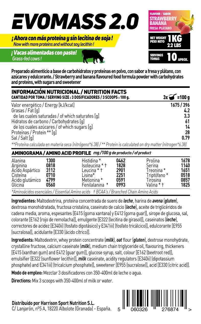 Ganador de Peso y Masa Muscular de HSN | Evomass 2.0 | Weight ...