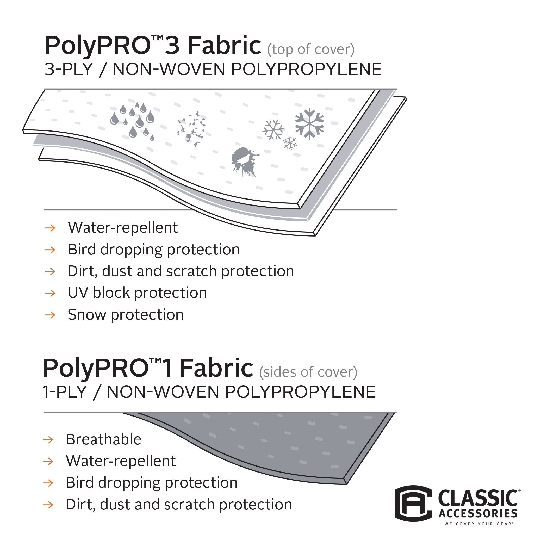 Classic Accessories OverDrive PolyPro 3 Deluxe Travel Trailer Cover, Fits 33' - 35' by Classic Accessories (Image #3)