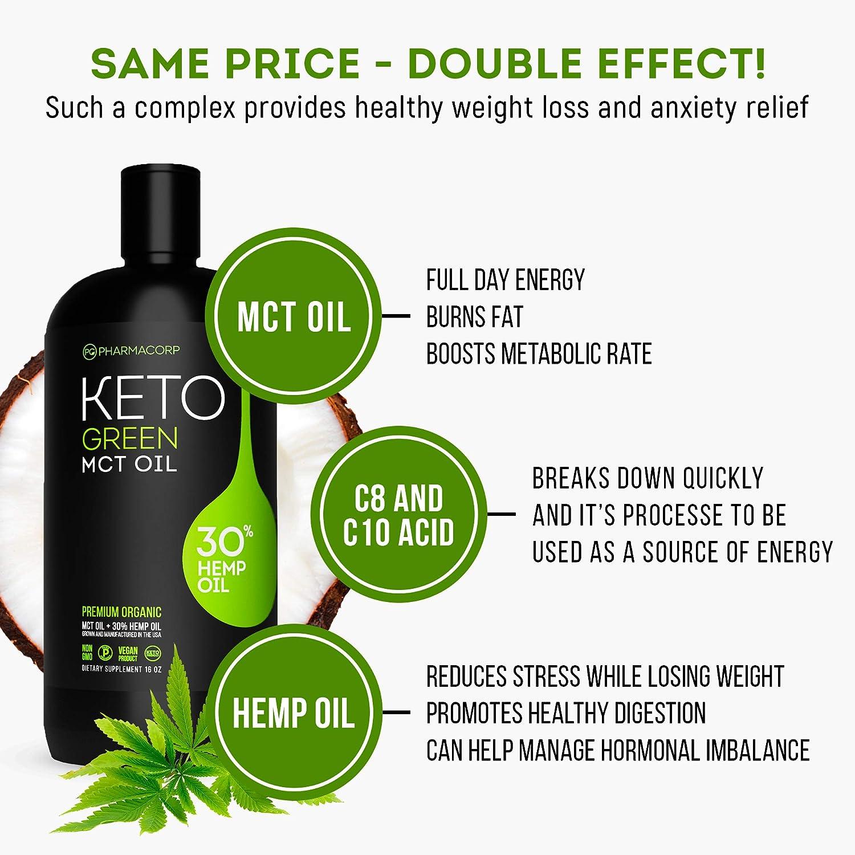 Amazon.com: Aceite de MCT 100% puro con aceite de cáñamo ...