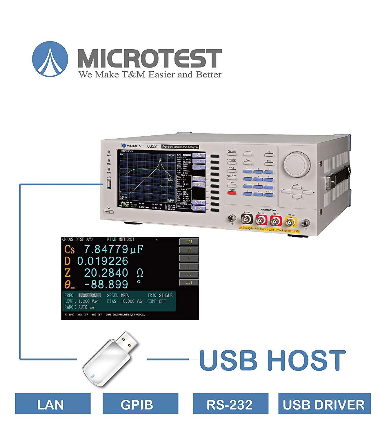 MICROTEST 6632 Series Impedance Analyzer and Benchtop LCR Meter Tester GS Frequency 10Hz~30MHz Measuring Electronic Components and Measuring The Resonance Characteristics of a Piezoelectric Element