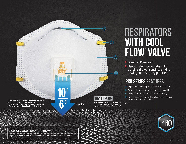 3M Valved Respirator 7