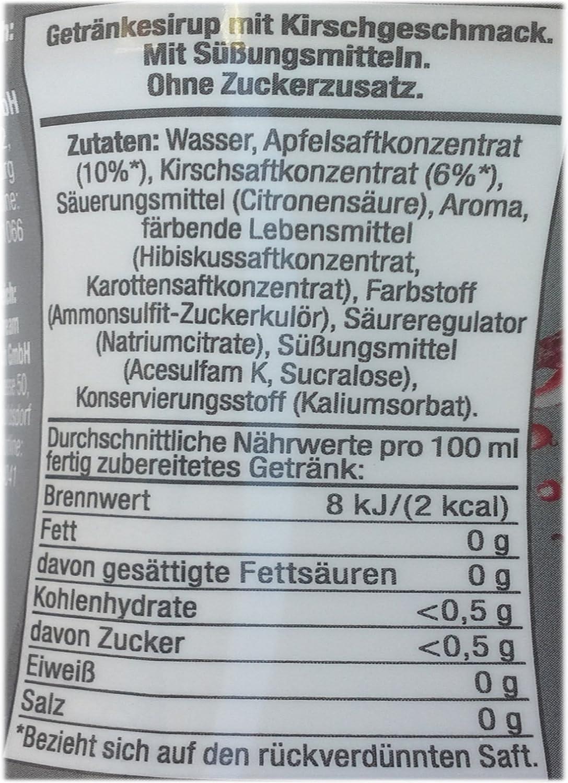 Großartig Getränke Ohne Kohlenhydrate Bilder - Die besten ...