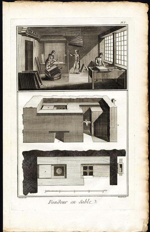 6 ThePrintsCollector en la parte superior del Prints-para moldear de poliuretano en la arena-Dorado-Plateado-cobre-Diderot-benard-1751