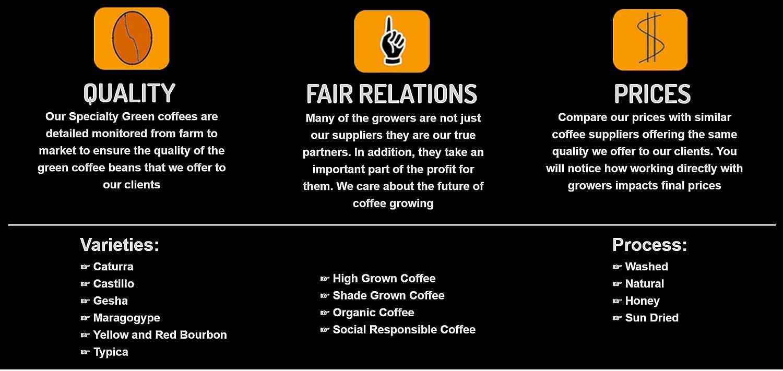 5 lb Gesha/Geisha Unroasted Green Coffee Beans, Specialty Colombia Estates,  Direct Farm Trade