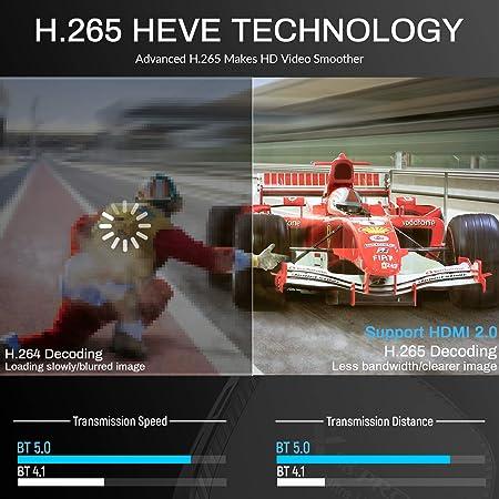Android TV Box 10.0 4GB 32GB Decodificador Smart TV Box H616 USB 2.0 1080P Ultra HD 4K 6K HDR WiFi 2.4G 5.8GHz BT 5.0 Reproductor Multimedia de ...