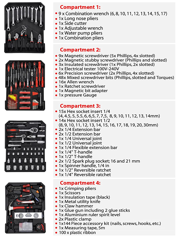 mechanic tool set names. swt 599pcs tool set mechanics toolbox trolley: amazon.co.uk: diy \u0026 tools mechanic names e