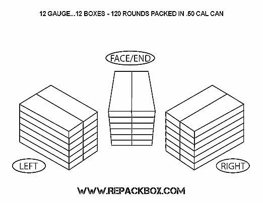 Amazon Com Repackbox 30 Box Kit