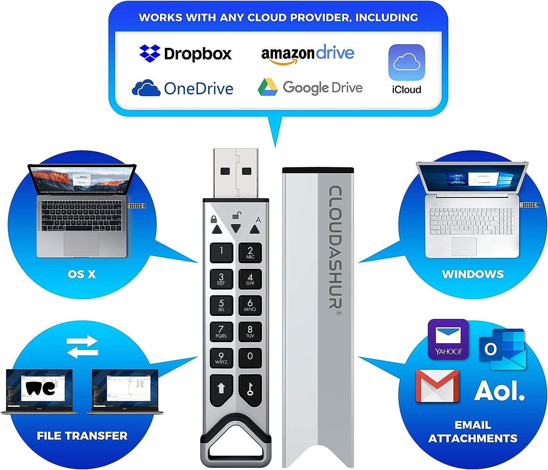 Amazon.com: iStorage cloudAshur Hardware encrypted Security Module:  Computers & Accessories