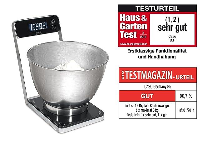 Ungewöhnlich Beste Küchenhelfer 2013 Uk Ideen - Küchenschrank Ideen ...