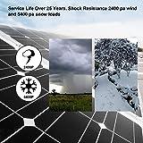 ECO-WORTHY 160 Watt Monocrystalline Photovoltaic PV