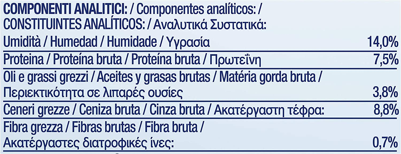 Purina Dentalife DuraPlus para Perros pequeños 7-12kg 5 x 5 ...