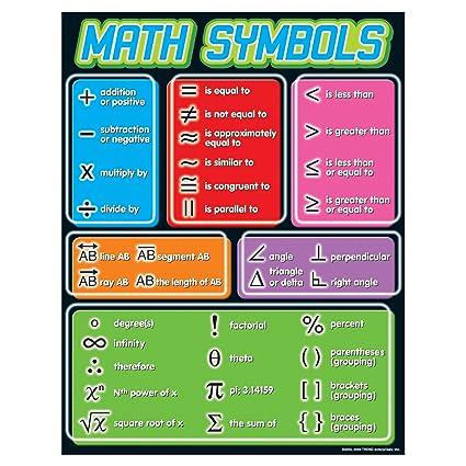 Amazon Trend Enterprises Inc Math Symbols Learning Chart 17