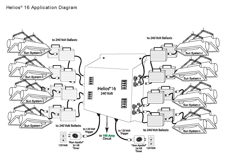 helios 8 wiring diagram helios light controller  u2022 wiring