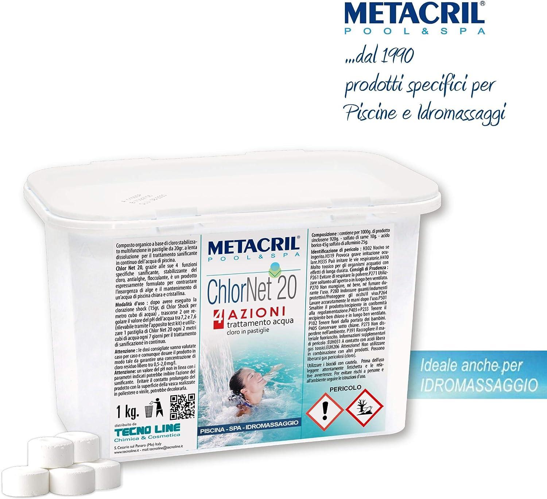 Metacril Chlor Net 20 4 acciones – Cloro Piscina multiacción en Pastillas de 20 g – Sanificante, antialgas, floculante de acción Lenta para Piscina e hidromasaje. Envío inmediato.: Amazon.es: Jardín