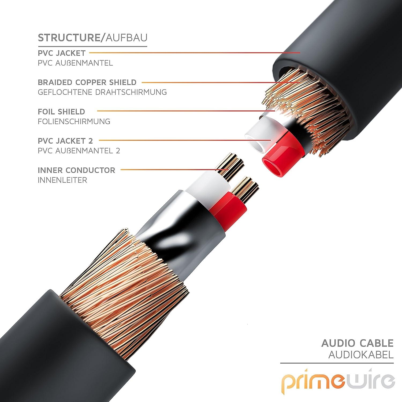 3 p/ôles | S/érie HQ Premium Primewire 5m C/âble jack audio c/âble de connexion pour entr/ées AUX 2 x Prise jack audio 3,5 mm Connecteur enti/èrement m/étallique sur mesure