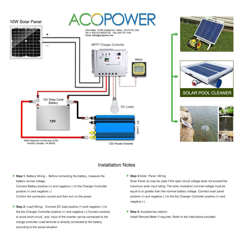 ACOPOWER HY010-12M 10 Watt 10W Mono Solar Panel for 12V Battery Charging RV Boat, Off Grid by ACOPOWER