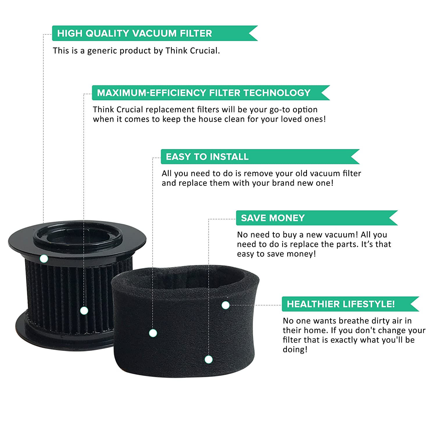 Washable Dust Cup Vacuum Air Filters Parts Replace Filter Part 54A2 - 4 Pack Compatible with Bissell PowerEdge Hard Floor Vacuum Models 81L2 and 81L2T Crucial Vacuum Replacement Air Filter Think Crucial 81L2 81L2A