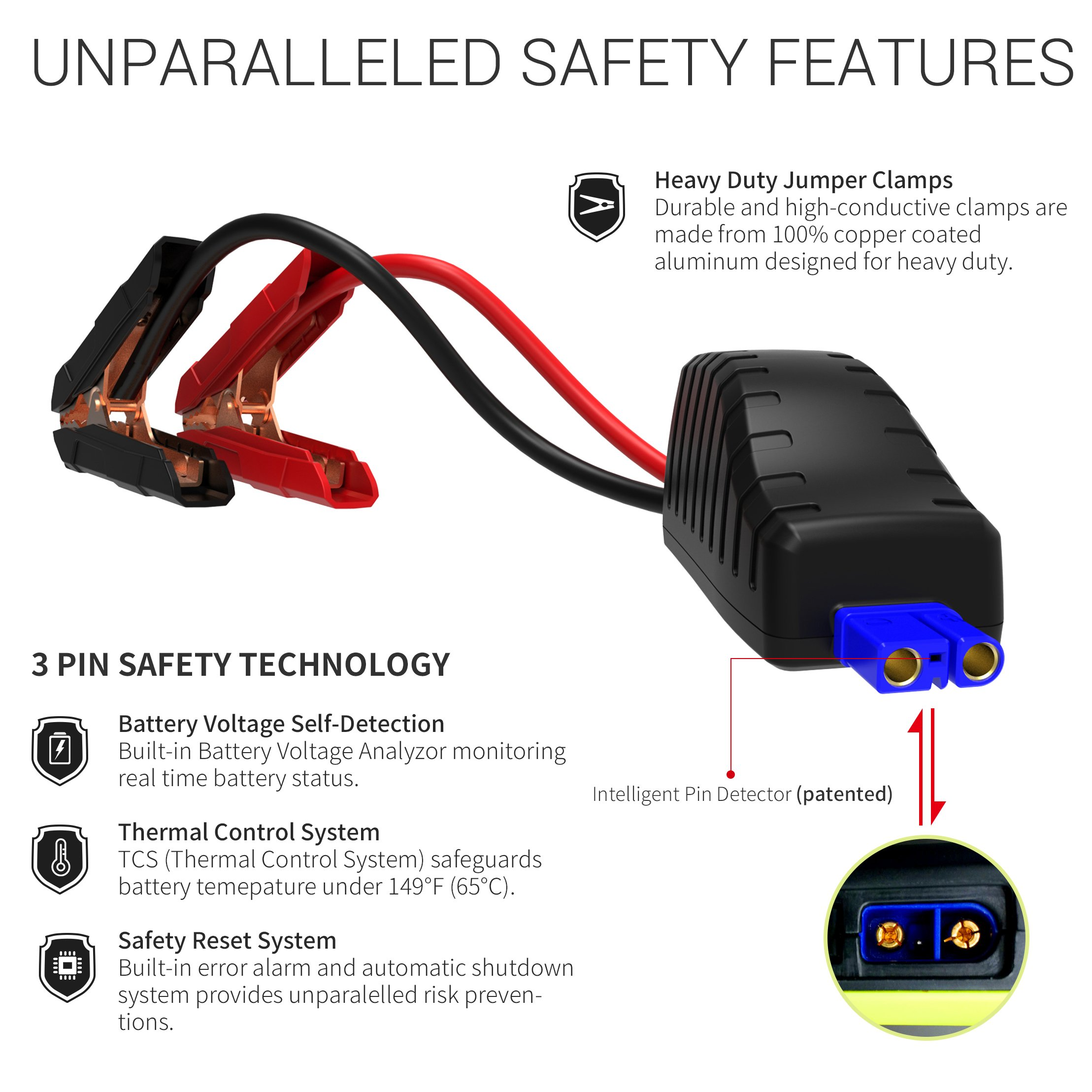 AUTOGEN 2000A Peak Portable Jump Starter for Vehicles (up to 8.0L Gas or 6.5L Diesel) & Quick Charge 3.0 Power Charger, with Mistake-Proof Intelligent Clamps for Cars Boats RVs & Mowers by AUTOGEN (Image #3)
