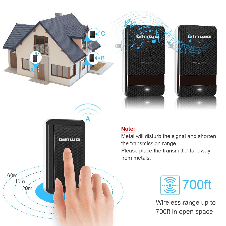 Wireless Doorbell 4 Volume Levels 1 Plug in Receiver /& 1 Push Button Binwo Waterproof Wireless Door Open Chime Door Bell Kit Operating at 1000 Feet 28 Chime Tunes LED Indicators