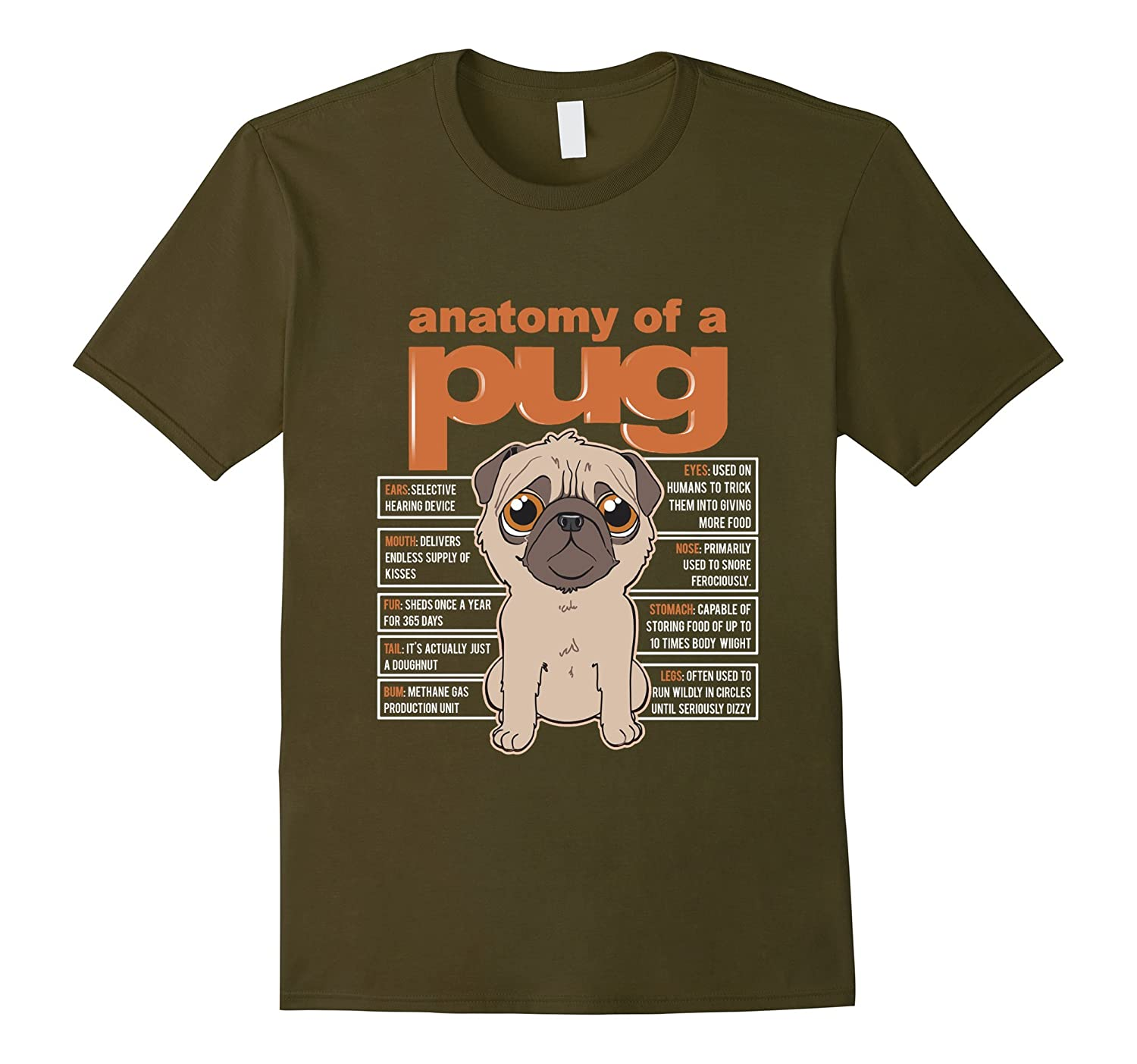 Anatomy Of A Pug Funny Tee Full Color T-Shirts – Hntee.com