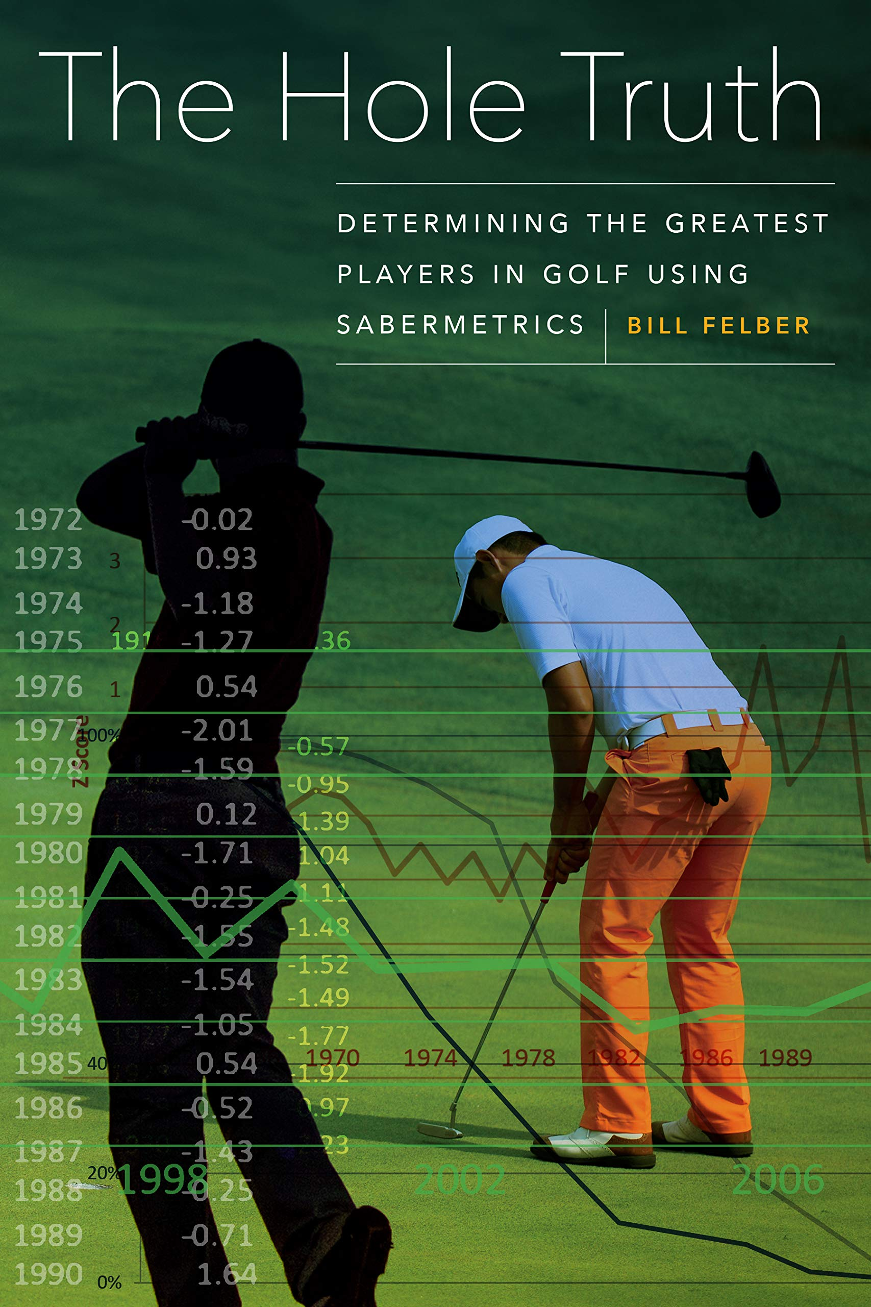 37067c53b83 The Hole Truth  Determining the Greatest Players in Golf Using ...