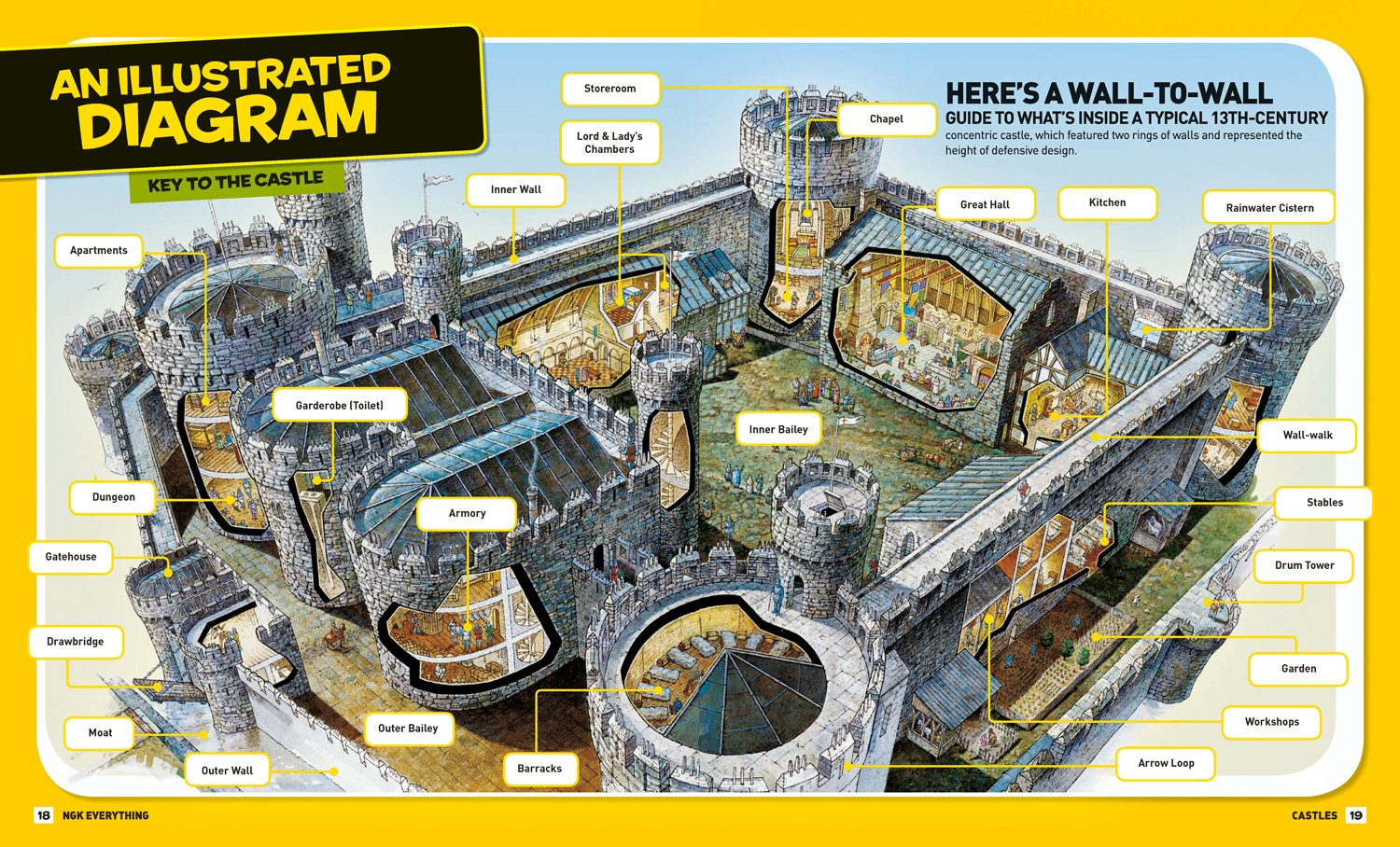 national geographic kids everything castles capture these facts