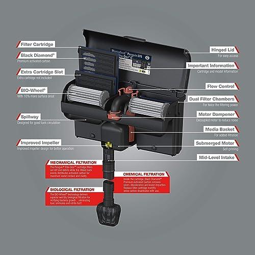 Marineland filter design & components