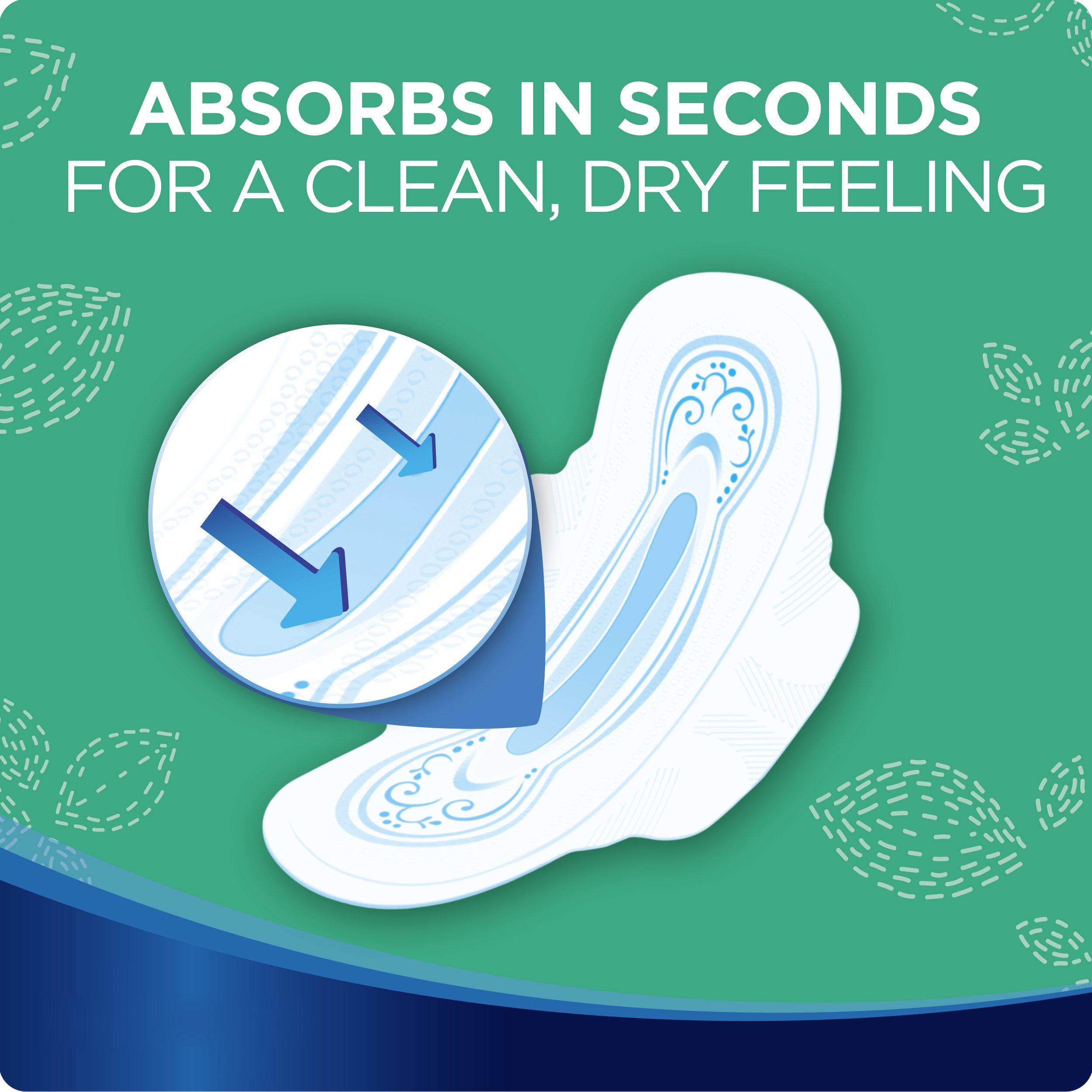 Always Ultra Thin Size 3, Super Absorbency Feminine Pads with Wings, Extra Long, Unscented, 28 Count - Pack of 3 (84 Total Count)