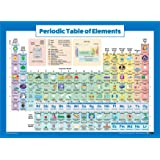 Periodic Table of Elements Poster for Kids - Laminated - 2020 Science & Chemistry Chart for Classroom - Double Sided (18…