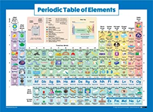Periodic Table of Elements Poster for Kids - Laminated - 2019 Science & Chemistry Chart for Classroom - Double Sided (18 x 24)