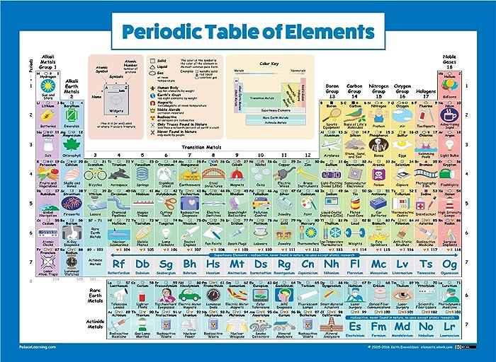 Top 4 Physical Science Home Teacher Materials Abeka